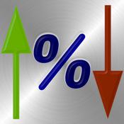 markup-markdown-margin-calculator