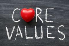 E2T Core Values